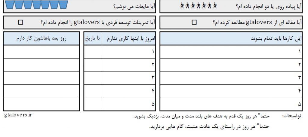 جدول برنامه ریزی روزانه و برنامه توسعه فردی